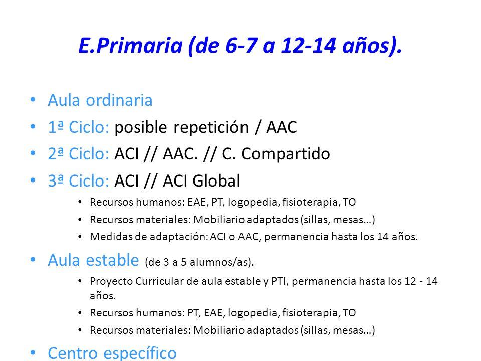 E.Primaria (de 6-7 a 12-14 años). Aula ordinaria 1ª Ciclo: posible repetición / AAC 2ª Ciclo: ACI // AAC. // C. Compartido 3ª Ciclo: ACI // ACI Global