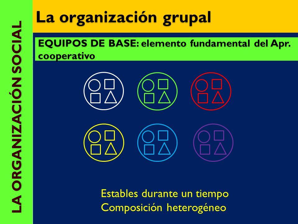 La composición del gr ha de seguir los criterios de heterogeneidad. La escuela y todos los gr clase, debería ser un reflejo de la diversidad de la soc