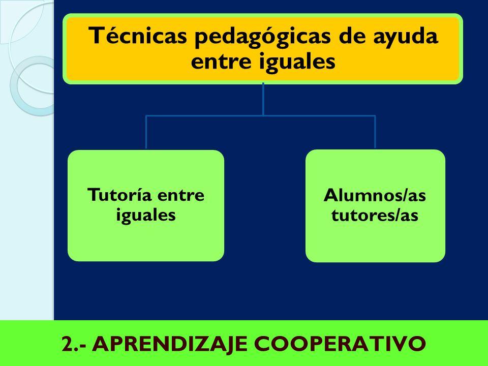 2.- APRENDIZAJE COOPERATIVO Técnicas pedagógicas de ayuda entre iguales Tutoría entre iguales Alumnos/as tutores/as