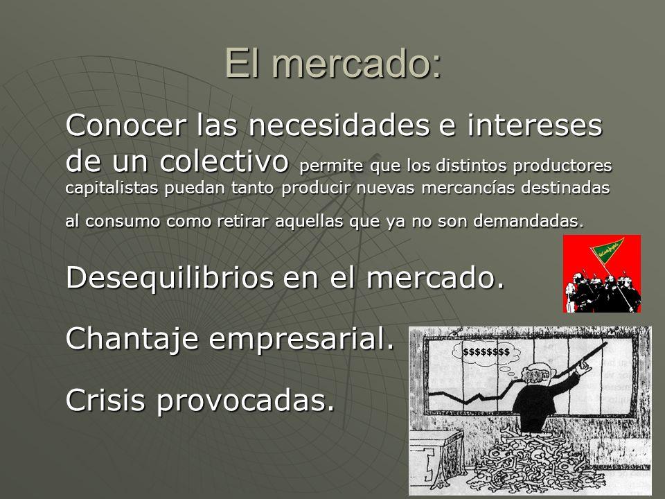 El mercado: Conocer las necesidades e intereses de un colectivo permite que los distintos productores capitalistas puedan tanto producir nuevas mercan