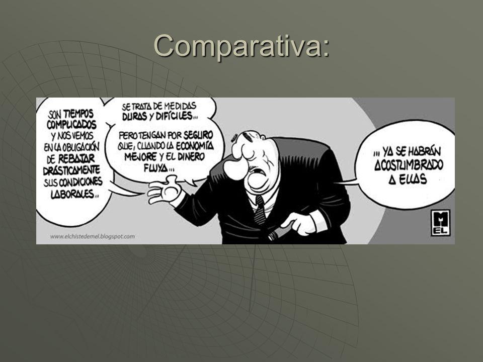Comparativa: