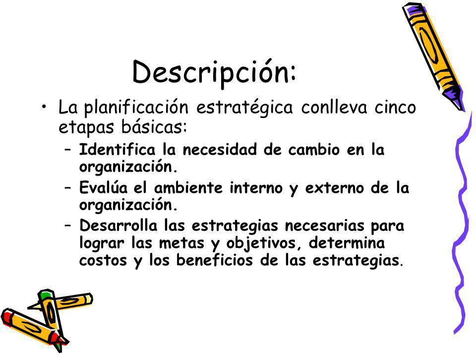 Descripción: La planificación estratégica conlleva cinco etapas básicas: –Identifica la necesidad de cambio en la organización.