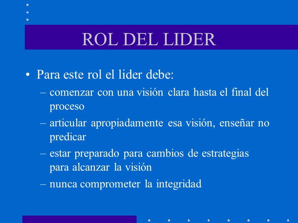 ROL DEL LIDER Para este rol el lider debe: –comenzar con una visión clara hasta el final del proceso –articular apropiadamente esa visión, enseñar no