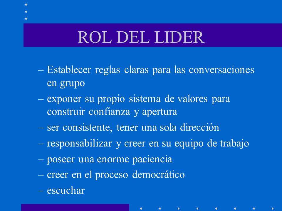 ROL DEL LIDER –Establecer reglas claras para las conversaciones en grupo –exponer su propio sistema de valores para construir confianza y apertura –se