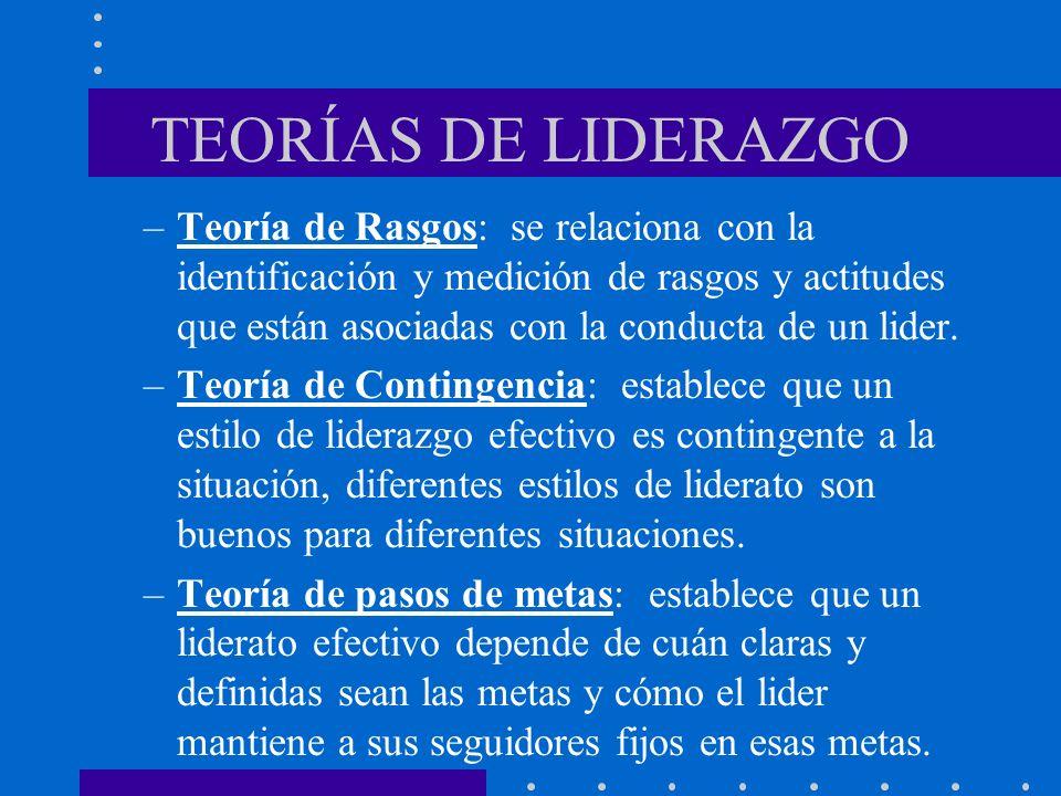 TEORÍAS DE LIDERAZGO –Teoría de Rasgos: se relaciona con la identificación y medición de rasgos y actitudes que están asociadas con la conducta de un