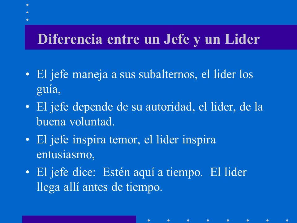 Diferencia entre un Jefe y un Lider El jefe maneja a sus subalternos, el lider los guía, El jefe depende de su autoridad, el lider, de la buena volunt