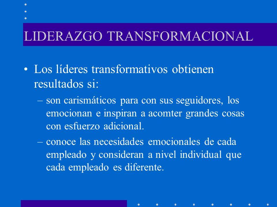 LIDERAZGO TRANSFORMACIONAL Los líderes transformativos obtienen resultados si: –son carismáticos para con sus seguidores, los emocionan e inspiran a a