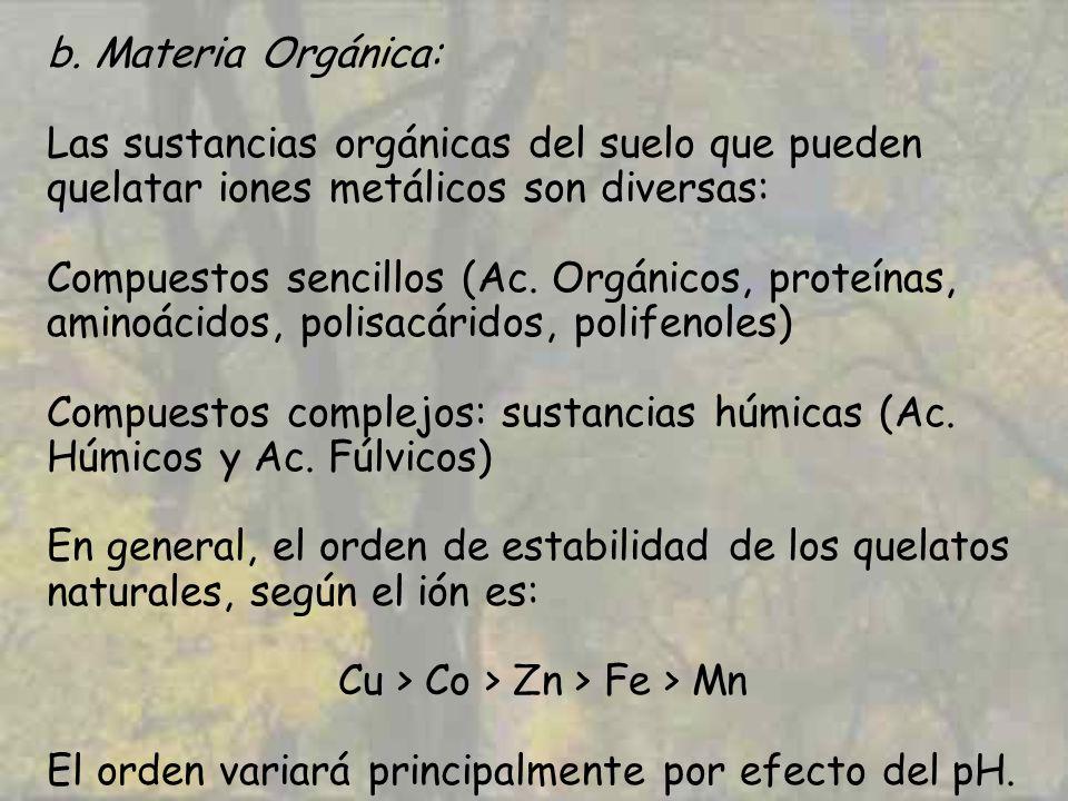 b. Materia Orgánica: Las sustancias orgánicas del suelo que pueden quelatar iones metálicos son diversas: Compuestos sencillos (Ac. Orgánicos, proteín