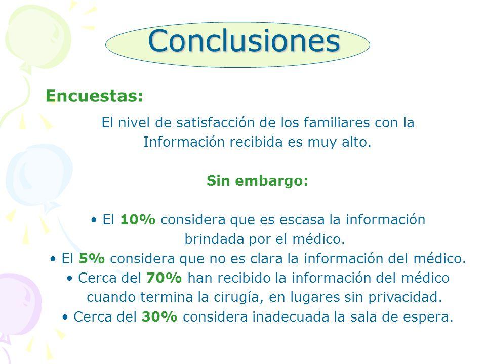 Conclusiones Encuestas: El nivel de satisfacción de los familiares con la Información recibida es muy alto. Sin embargo: El 10% considera que es escas