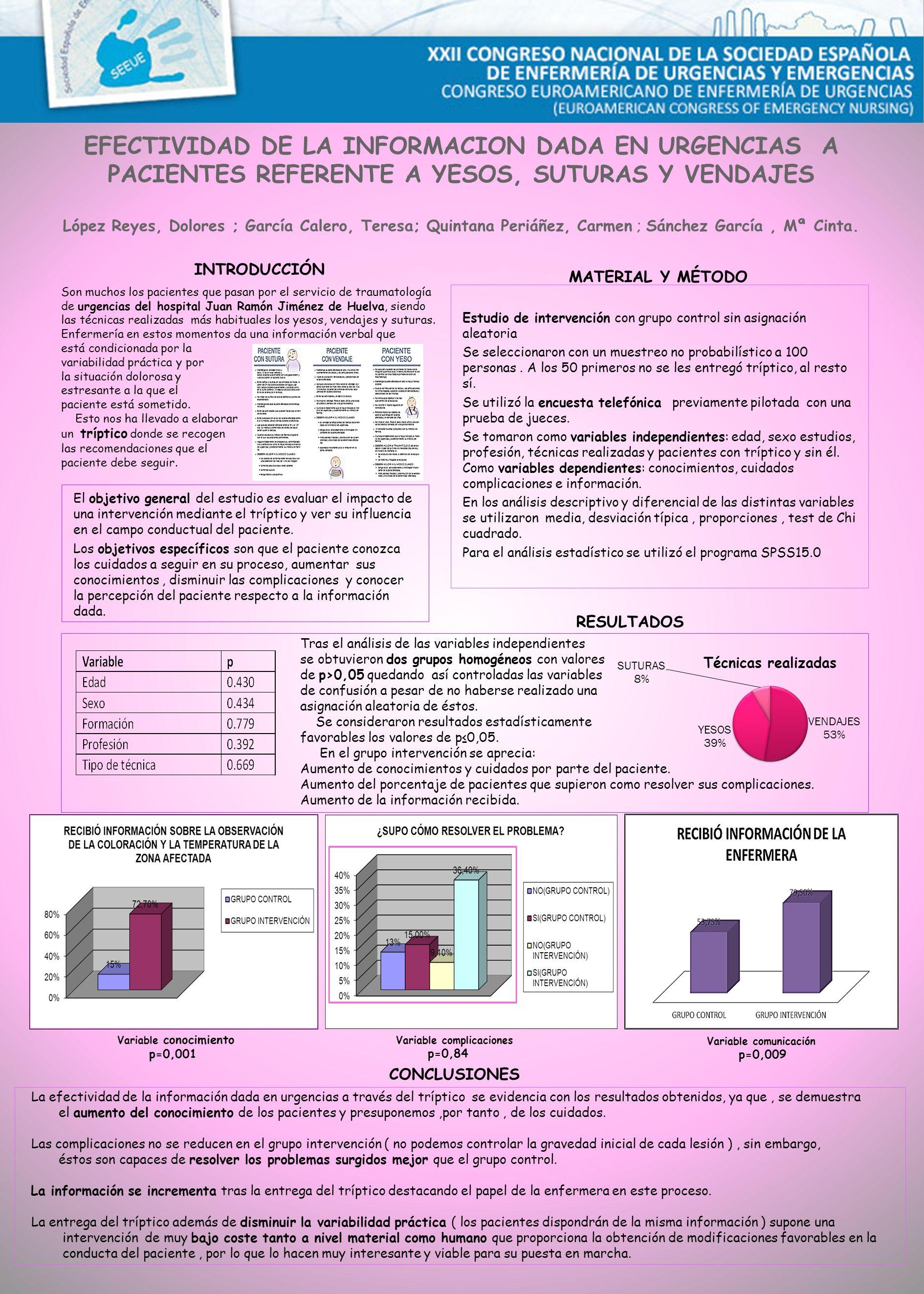 Estudio de intervención con grupo control sin asignación aleatoria Se seleccionaron con un muestreo no probabilístico a 100 personas.