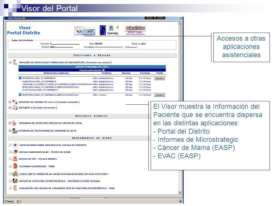 Accesos a otras aplicaciones asistenciales El Visor muestra la Información del Paciente que se encuentra dispersa en las distintas aplicaciones: - Por