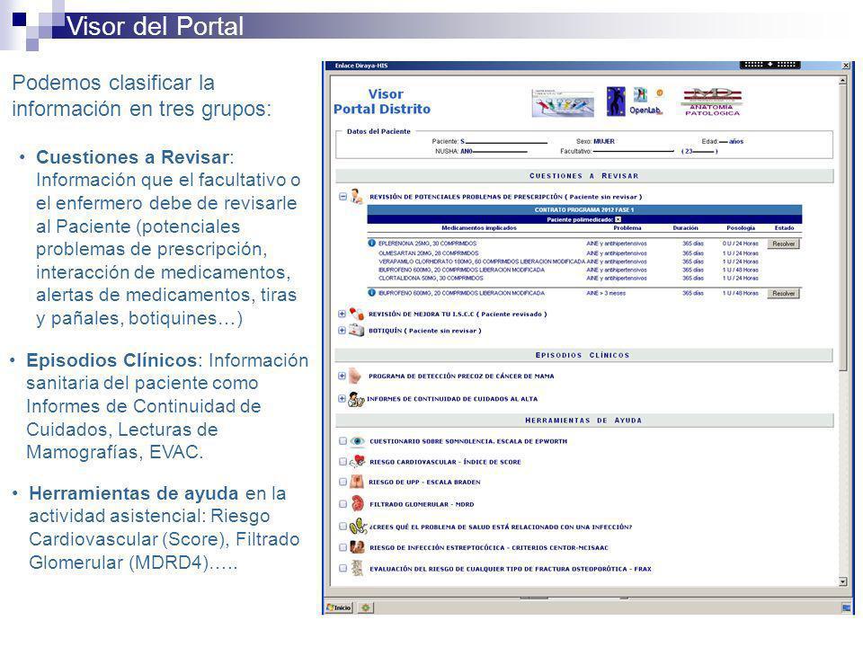 Podemos clasificar la información en tres grupos: Cuestiones a Revisar: Información que el facultativo o el enfermero debe de revisarle al Paciente (p