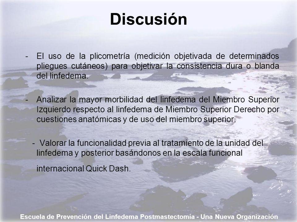 Escuela de Prevención del Linfedema Postmastectomía Una Nueva Organización