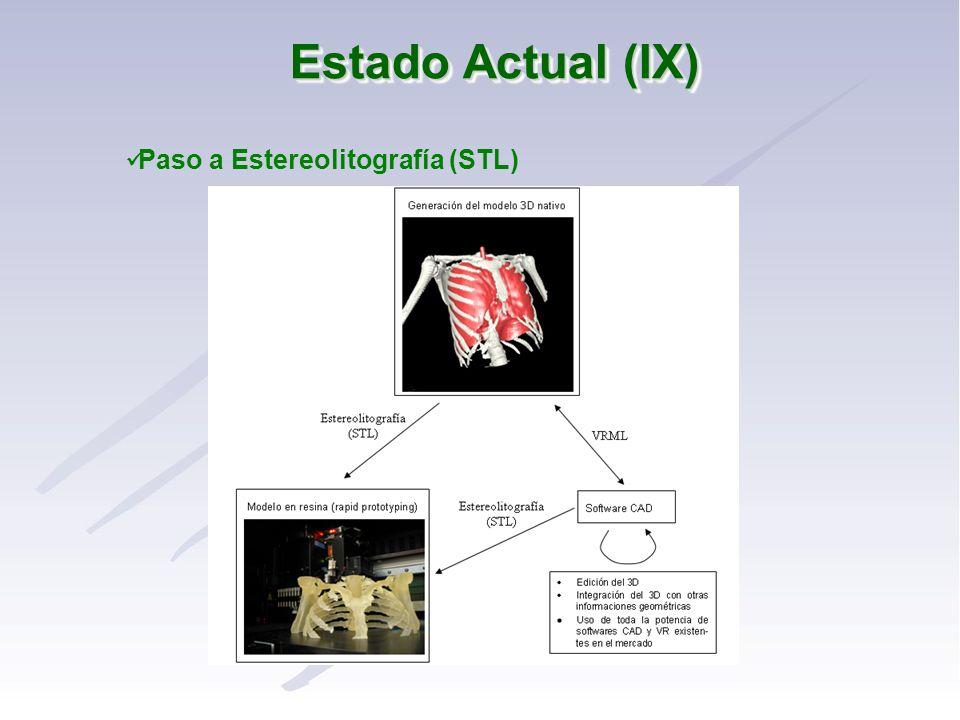 Estado Actual (IX) Paso a Estereolitografía (STL)