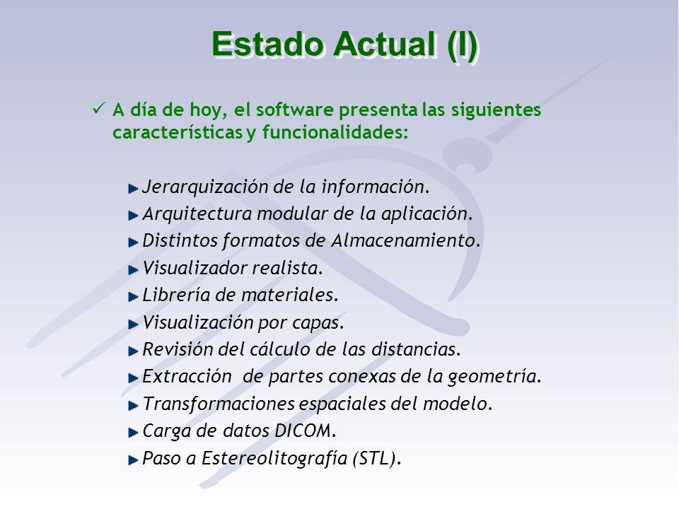 Estado Actual (I) A día de hoy, el software presenta las siguientes características y funcionalidades: Jerarquización de la información. Arquitectura