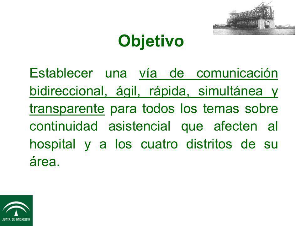 Objetivo Establecer una vía de comunicación bidireccional, ágil, rápida, simultánea y transparente para todos los temas sobre continuidad asistencial