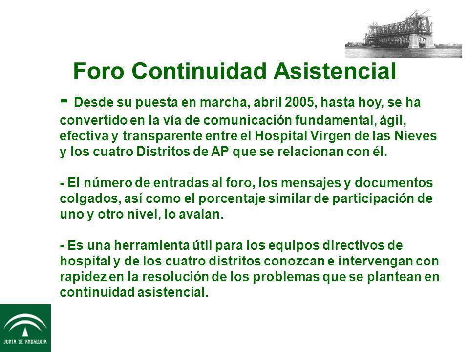 Foro Continuidad Asistencial - Desde su puesta en marcha, abril 2005, hasta hoy, se ha convertido en la vía de comunicación fundamental, ágil, efectiv