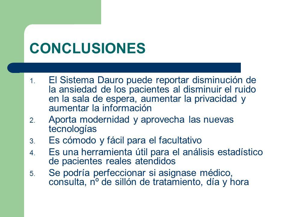 CONCLUSIONES 1. El Sistema Dauro puede reportar disminución de la ansiedad de los pacientes al disminuir el ruido en la sala de espera, aumentar la pr