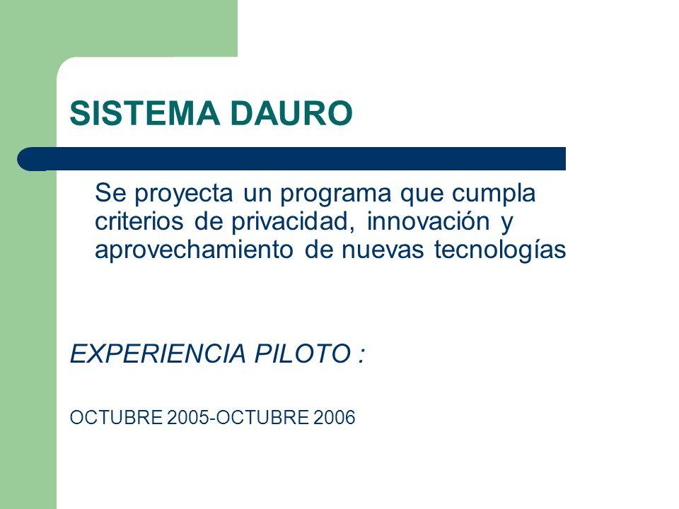 SISTEMA DAURO Se proyecta un programa que cumpla criterios de privacidad, innovación y aprovechamiento de nuevas tecnologías EXPERIENCIA PILOTO : OCTU