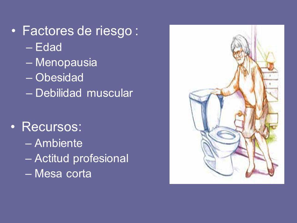 Factores de riesgo : –Edad –Menopausia –Obesidad –Debilidad muscular Recursos: –Ambiente –Actitud profesional –Mesa corta