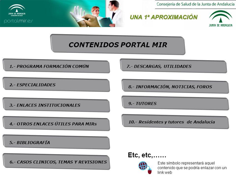 UNA 1ª APROXIMACIÓN CONTENIDOS PORTAL MIR 1.- PROGRAMA FORMACIÓN COMÚN 2.- ESPECIALIDADES 3.- ENLACES INSTITUCIONALES 6.- CASOS CLINICOS, TEMAS Y REVISIONES 7.- DESCARGAS, UTILIDADES 4.- OTROS ENLACES ÚTILES PARA MIRs 8.- INFORMACIÓN, NOTICIAS, FOROS 9.- TUTORES 10.- Residentes y tutores de Andalucia 5.- BIBLIOGRAFÍA Este símbolo representará aquel contenido que se podría enlazar con un link web Etc, etc,……