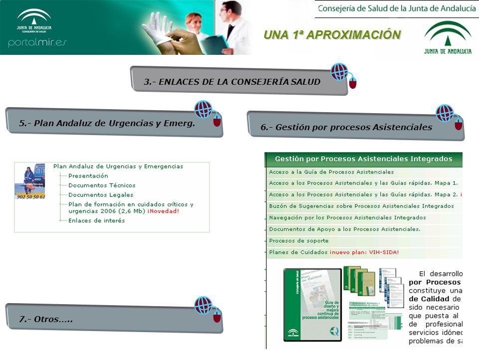 UNA 1ª APROXIMACIÓN 3.- ENLACES DE LA CONSEJERÍA SALUD 5.- Plan Andaluz de Urgencias y Emerg.