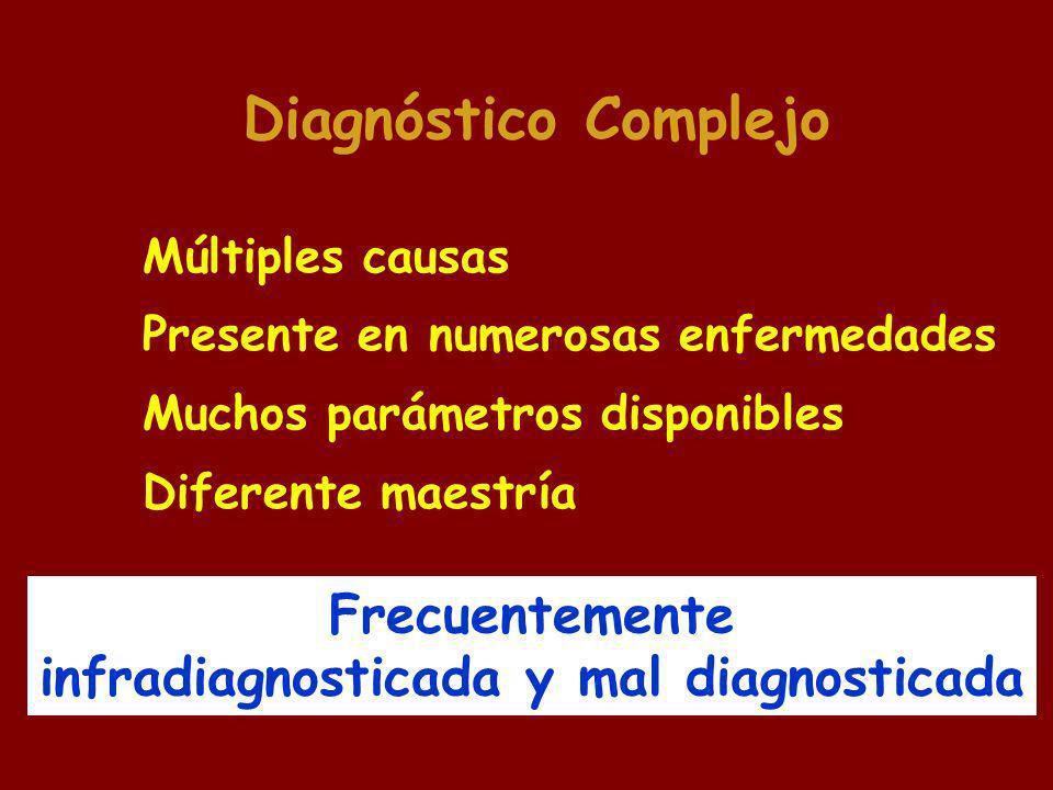 Diagnóstico Complejo Múltiples causas Presente en numerosas enfermedades Muchos parámetros disponibles Diferente maestría Frecuentemente infradiagnost
