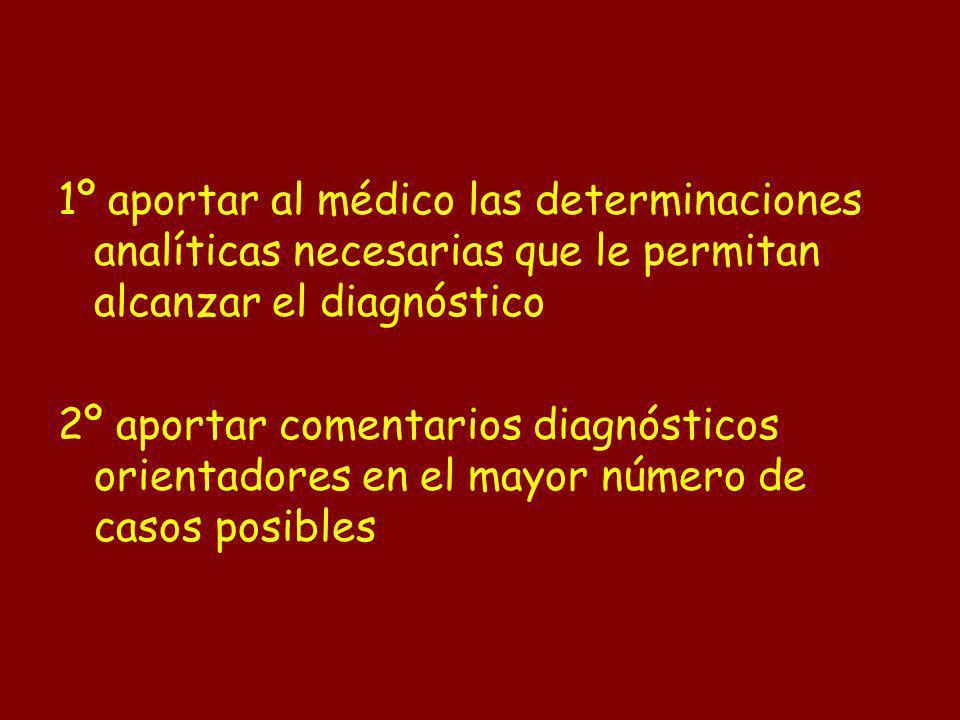 1º aportar al médico las determinaciones analíticas necesarias que le permitan alcanzar el diagnóstico 2º aportar comentarios diagnósticos orientadore
