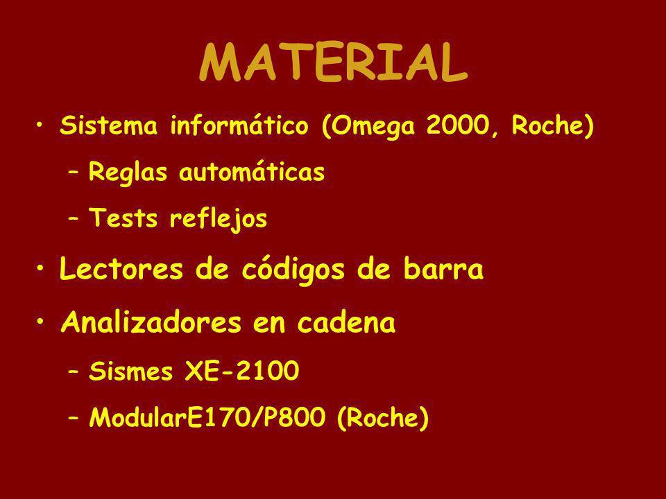 MATERIAL Sistema informático (Omega 2000, Roche) –Reglas automáticas –Tests reflejos Lectores de códigos de barra Analizadores en cadena –Sismes XE-21