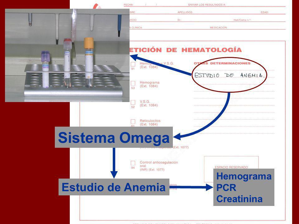 Estudio de Anemia Hemograma PCR Creatinina Sistema Omega