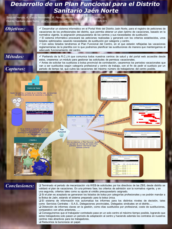 Sanjuán Hervás, A; García Hernández, R; Pérez Gutiérrez, Marta; Castillo Castillo, R Distrito Sanitario Jaén Norte. alberto.sanjuan.sspa@juntadeandalu