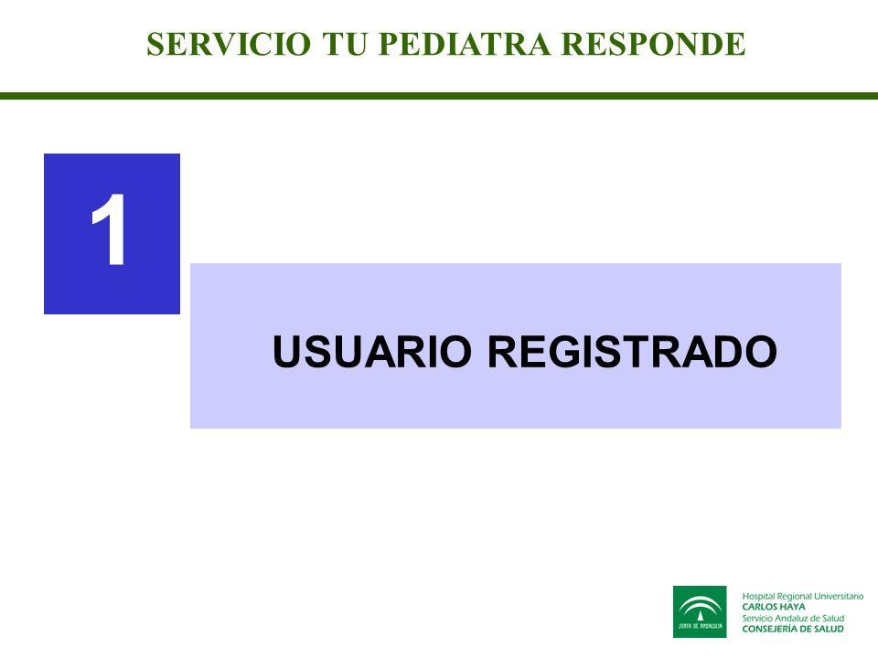 SERVICIO TU PEDIATRA RESPONDE 1 USUARIO REGISTRADO