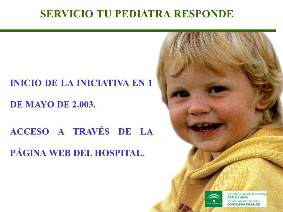 SERVICIO TU PEDIATRA RESPONDE INICIO DE LA INICIATIVA EN 1 DE MAYO DE 2.003.