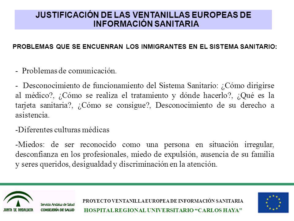 PROYECTO VENTANILLA EUROPEA DE INFORMACIÓN SANITARIA HOSPITAL REGIONAL UNIVERSITARIO CARLOS HAYA - Problemas de comunicación. - Desconocimiento de fun