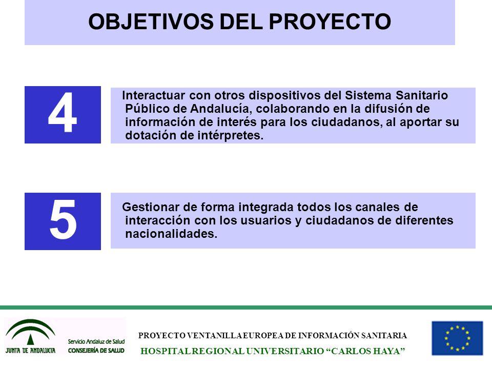 PROYECTO VENTANILLA EUROPEA DE INFORMACIÓN SANITARIA HOSPITAL REGIONAL UNIVERSITARIO CARLOS HAYA Interactuar con otros dispositivos del Sistema Sanita