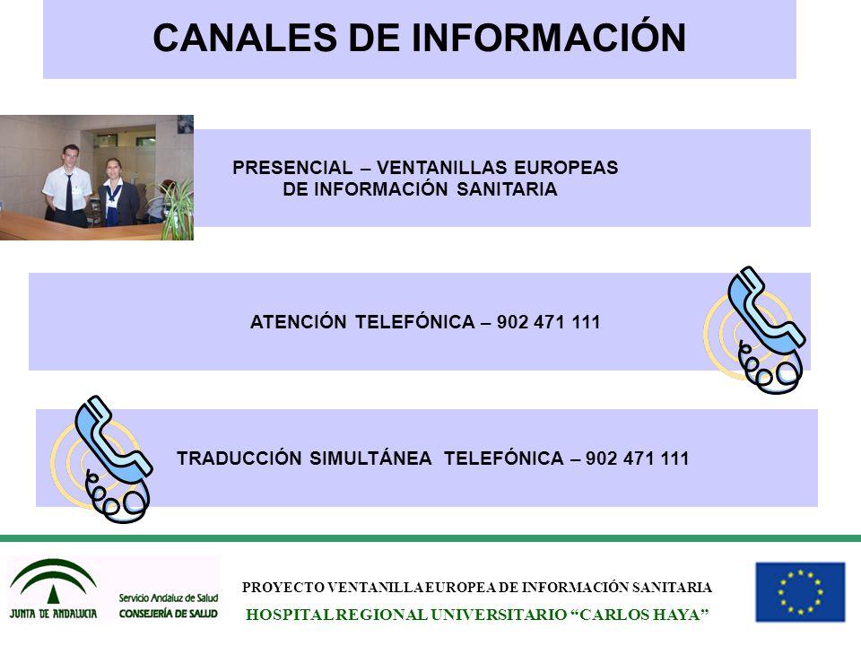 PROYECTO VENTANILLA EUROPEA DE INFORMACIÓN SANITARIA HOSPITAL REGIONAL UNIVERSITARIO CARLOS HAYA CANALES DE INFORMACIÓN PRESENCIAL – VENTANILLAS EUROP