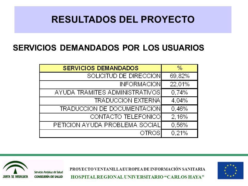 PROYECTO VENTANILLA EUROPEA DE INFORMACIÓN SANITARIA HOSPITAL REGIONAL UNIVERSITARIO CARLOS HAYA RESULTADOS DEL PROYECTO SERVICIOS DEMANDADOS POR LOS