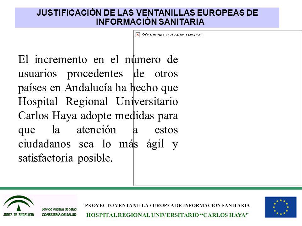 PROYECTO VENTANILLA EUROPEA DE INFORMACIÓN SANITARIA HOSPITAL REGIONAL UNIVERSITARIO CARLOS HAYA JUSTIFICACIÓN DE LAS VENTANILLAS EUROPEAS DE INFORMAC