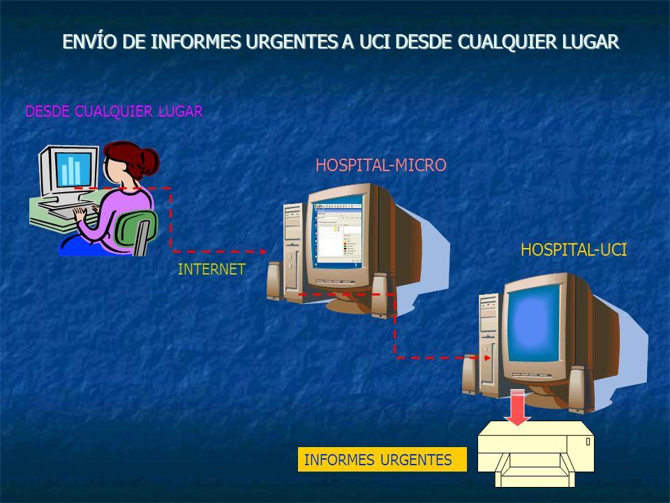 ENVÍO DE INFORMES URGENTES A UCI DESDE CUALQUIER LUGAR HOSPITAL-MICRO HOSPITAL-UCI INTERNET DESDE CUALQUIER LUGAR INFORMES URGENTES
