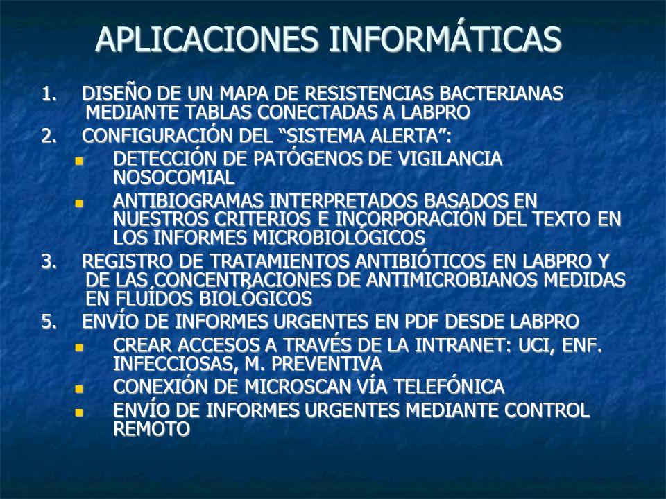 APLICACIONES INFORMÁTICAS 1. DISEÑO DE UN MAPA DE RESISTENCIAS BACTERIANAS MEDIANTE TABLAS CONECTADAS A LABPRO 2. CONFIGURACIÓN DEL SISTEMA ALERTA: DE