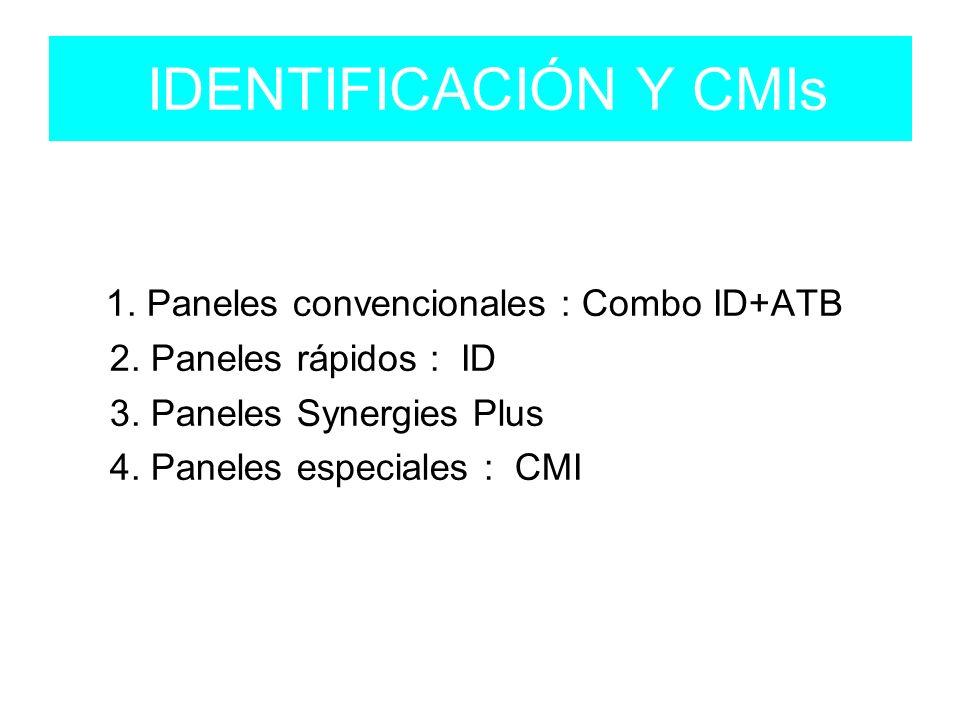 1. Paneles convencionales : Combo ID+ATB 2. Paneles rápidos : ID 3. Paneles Synergies Plus 4. Paneles especiales : CMI IDENTIFICACIÓN Y CMIs