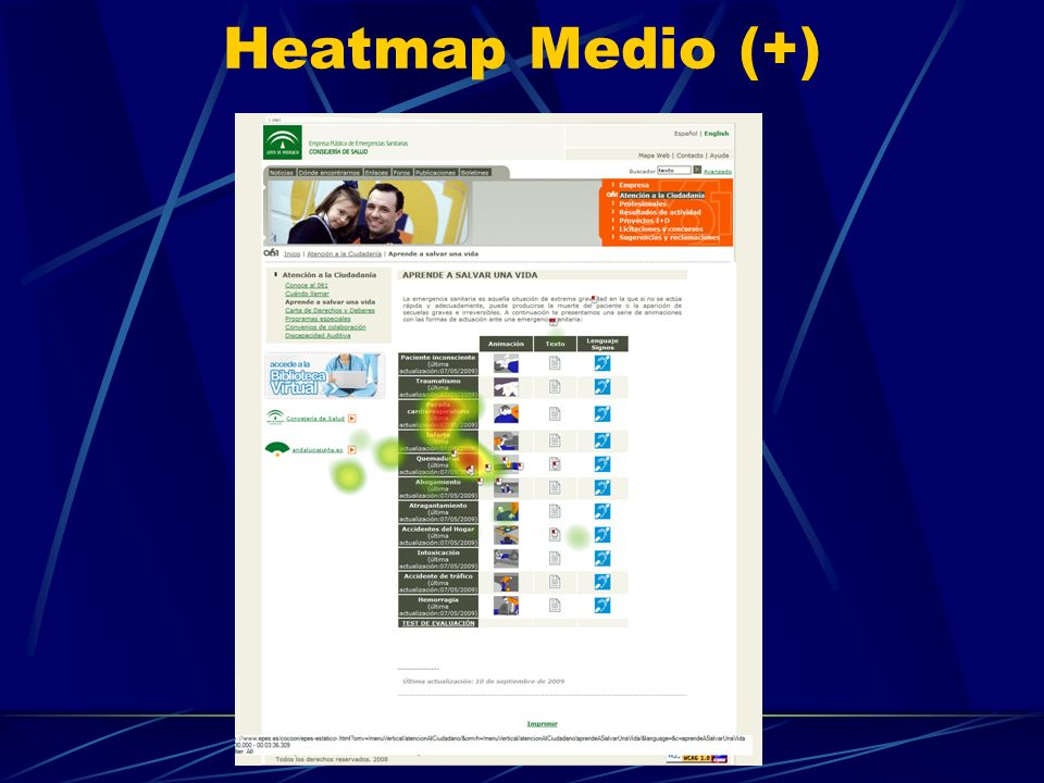 Heatmap Medio (+)