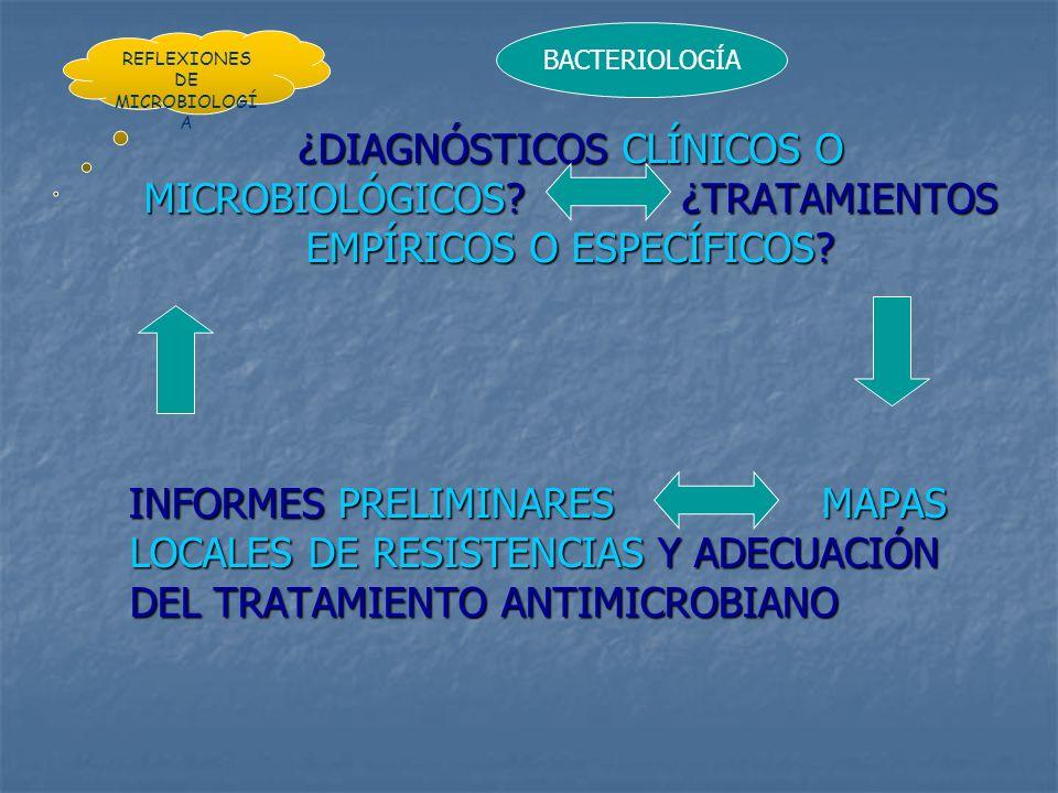 ¿DIAGNÓSTICOS CLÍNICOS O MICROBIOLÓGICOS? ¿TRATAMIENTOS EMPÍRICOS O ESPECÍFICOS? INFORMES PRELIMINARES MAPAS LOCALES DE RESISTENCIAS Y ADECUACIÓN DEL