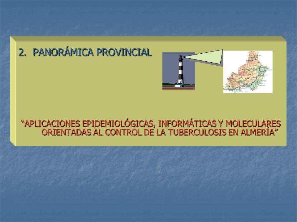 2. PANORÁMICA PROVINCIAL APLICACIONES EPIDEMIOLÓGICAS, INFORMÁTICAS Y MOLECULARES ORIENTADAS AL CONTROL DE LA TUBERCULOSIS EN ALMERÍA