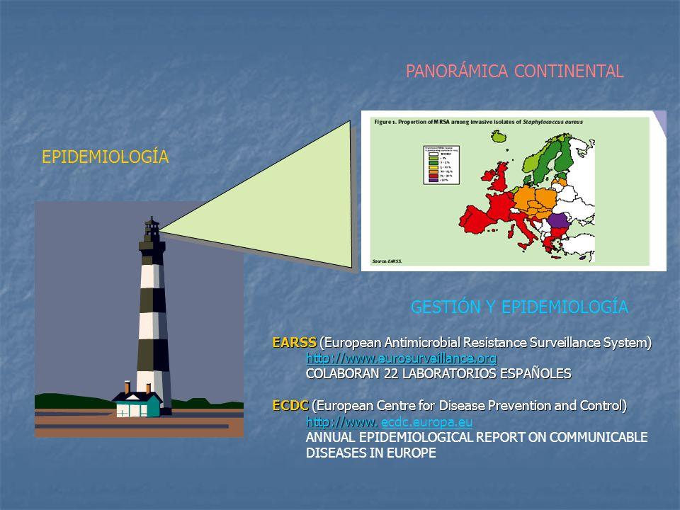EPIDEMIOLOGÍA PANORÁMICA CONTINENTAL GESTIÓN Y EPIDEMIOLOGÍA EARSS (European Antimicrobial Resistance Surveillance System) http://www.eurosurveillance