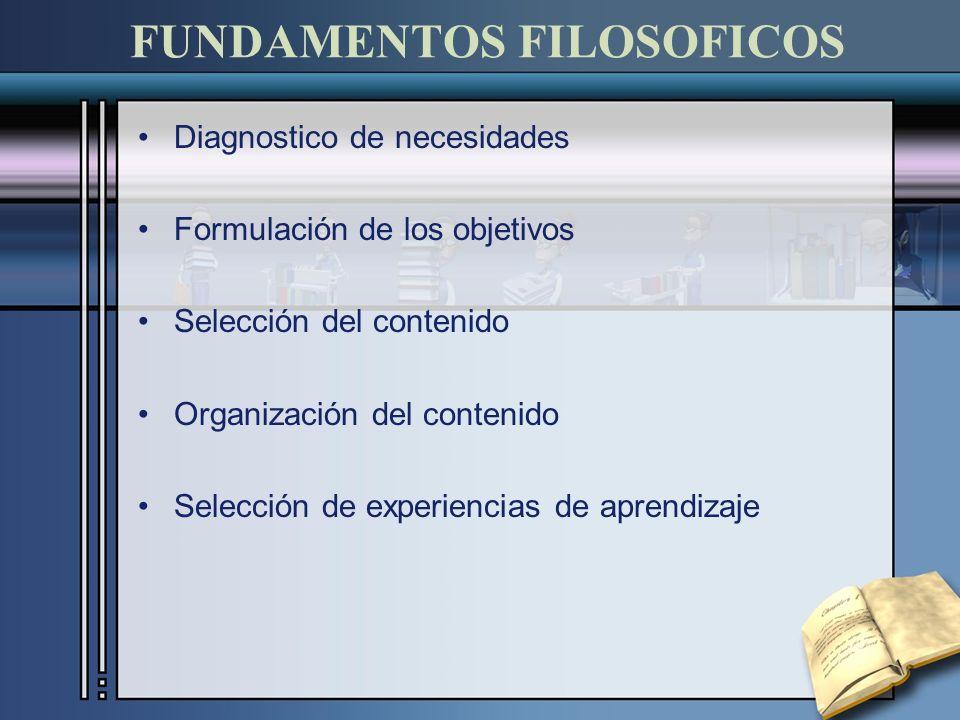 FUNDAMENTOS FILOSOFICOS Diagnostico de necesidades Formulación de los objetivos Selección del contenido Organización del contenido Selección de experi