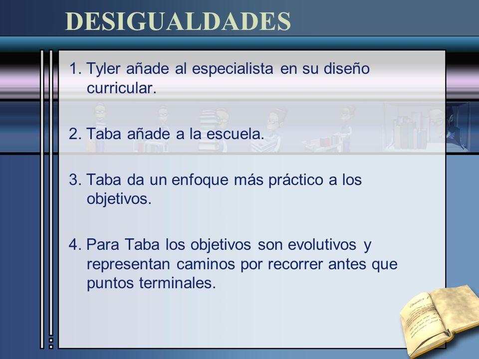 DESIGUALDADES 1. Tyler añade al especialista en su diseño curricular. 2. Taba añade a la escuela. 3. Taba da un enfoque más práctico a los objetivos.