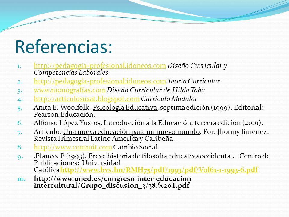 Referencias: 1. http://pedagogía-profesional.idoneos.com Diseño Curricular y Competencias Laborales. http://pedagogía-profesional.idoneos.com 2. http: