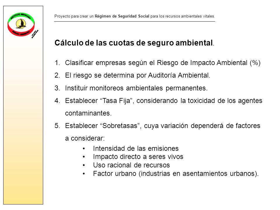 Cálculo de las cuotas de seguro ambiental.