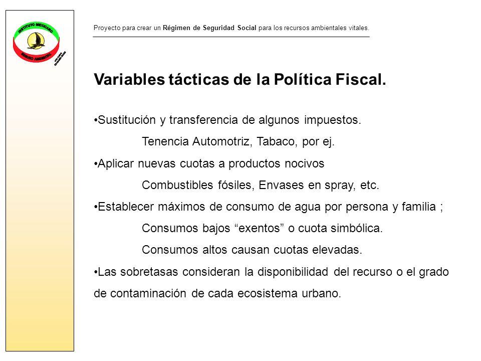 Variables tácticas de la Política Fiscal. Sustitución y transferencia de algunos impuestos.